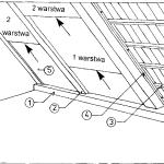 Materiały do ocieplania dachów od wewnątrz
